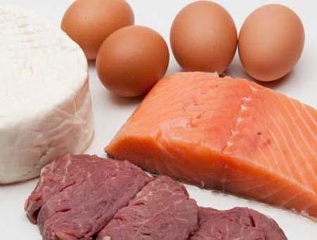 белковая диета для мужчин меню 14 дней