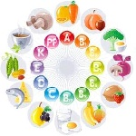 Витамины для похудения