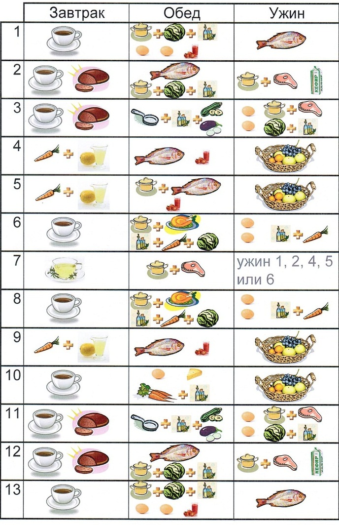 яичная диета отзывы меню