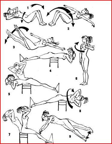 Упражнения для тонкая талия в домашних условиях