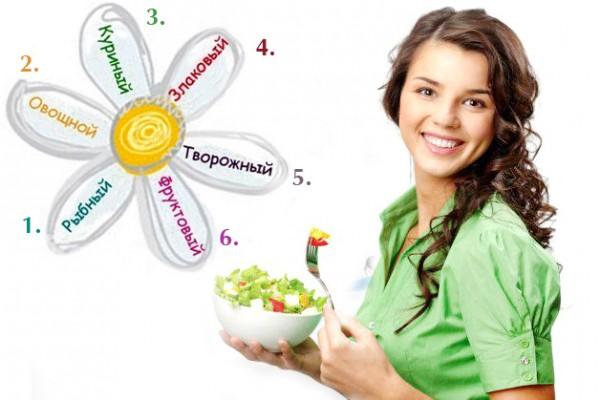 диета разработанная диетологом
