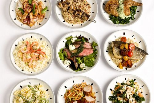 набор массы тела питание