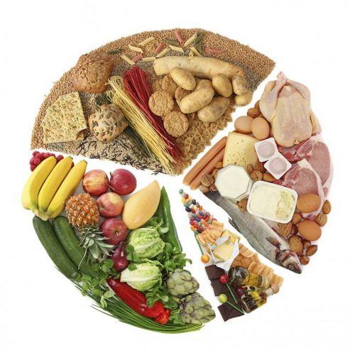 рацион питания для снижения веса меню
