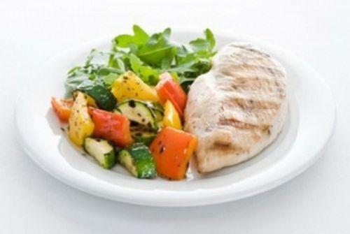 Еда на 1500 калорий в день