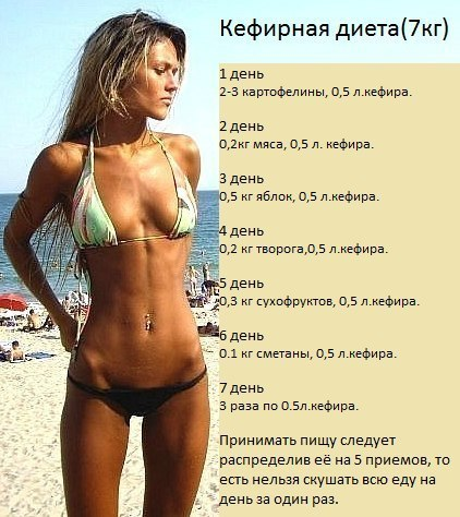 Как сбросить 5-7 кг за 7 дней
