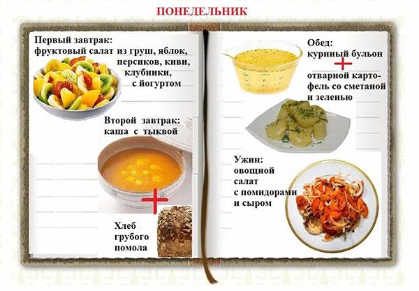 Раздельное питание для похудения примеры меню