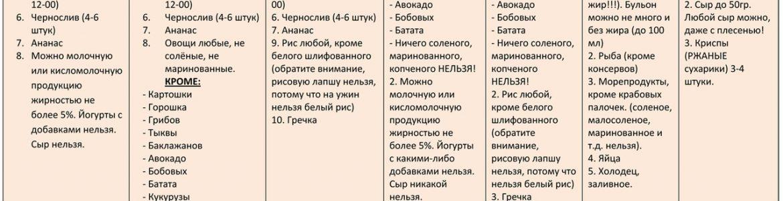 Диета система минус 60 екатерина мириманова