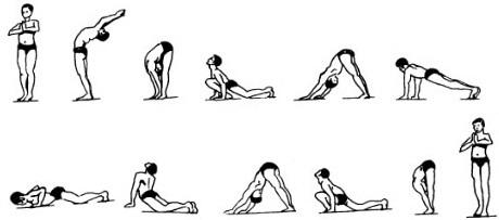 Йога для похудения, Приветствие Солнцу