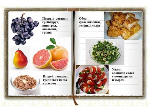 212e962e5436 Меню правильного питания на неделю для похудения  🍏 таблица