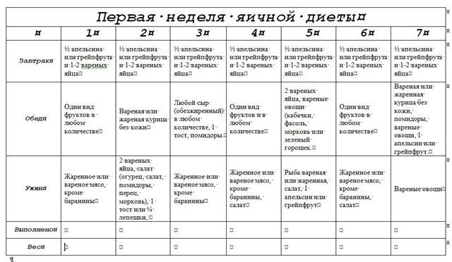 Диета яичная меню на 4 недели таблица.