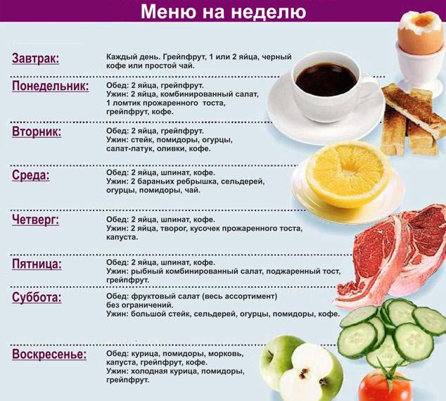 Похудеть эффективно меню