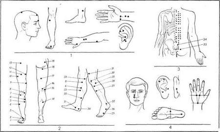 Акупунктурный массаж: что это, видео, техника