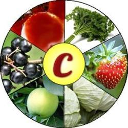 Витамин C - Кислота Аскорбиновая