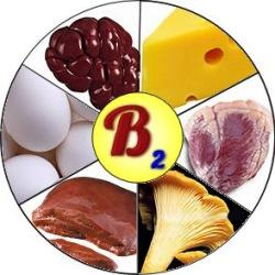 Витамин В 2 рибофлавин