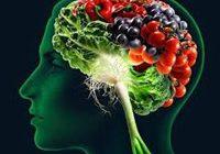 Полезные витамины для мозга.