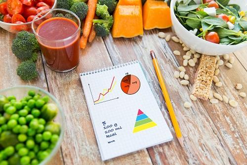 Считаем калории, чтобы не поправиться! Молоко (3,5%) — 1 стакан.