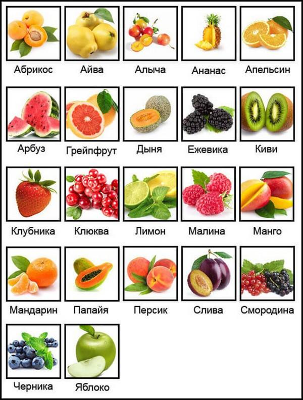 Овощная Диета Калорийность.