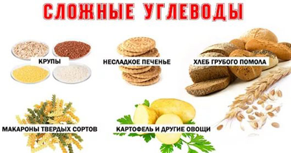 Сложные углеводы при похудении список продуктов