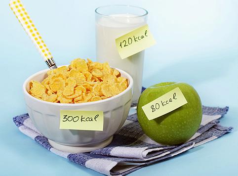 Калькулятор калорий VS счетчик калорий