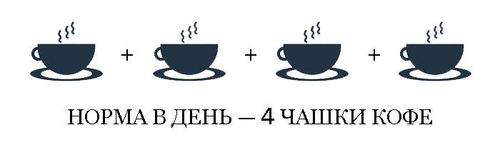 Норма кофе в день